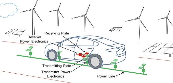 found-a-way-to-charge-electric-cars-while-driving