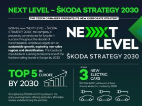 skoda-will-have-3-new-electric-cars-–-all-below-the-enyaq-iv-–-until-2030