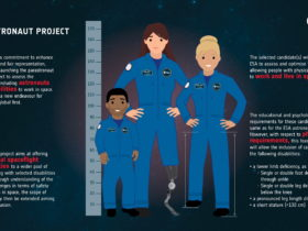esa-will-hire-first-physically-disabled-astronaut-because-space-is-for-everyone