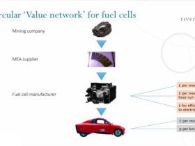 riversimple-intends-to-change-more-than-just-the-automotive-business