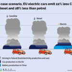 evs-being-cleaner-than-ice-cars-is-not-a-matter-of-if:-it-depends-on-when
