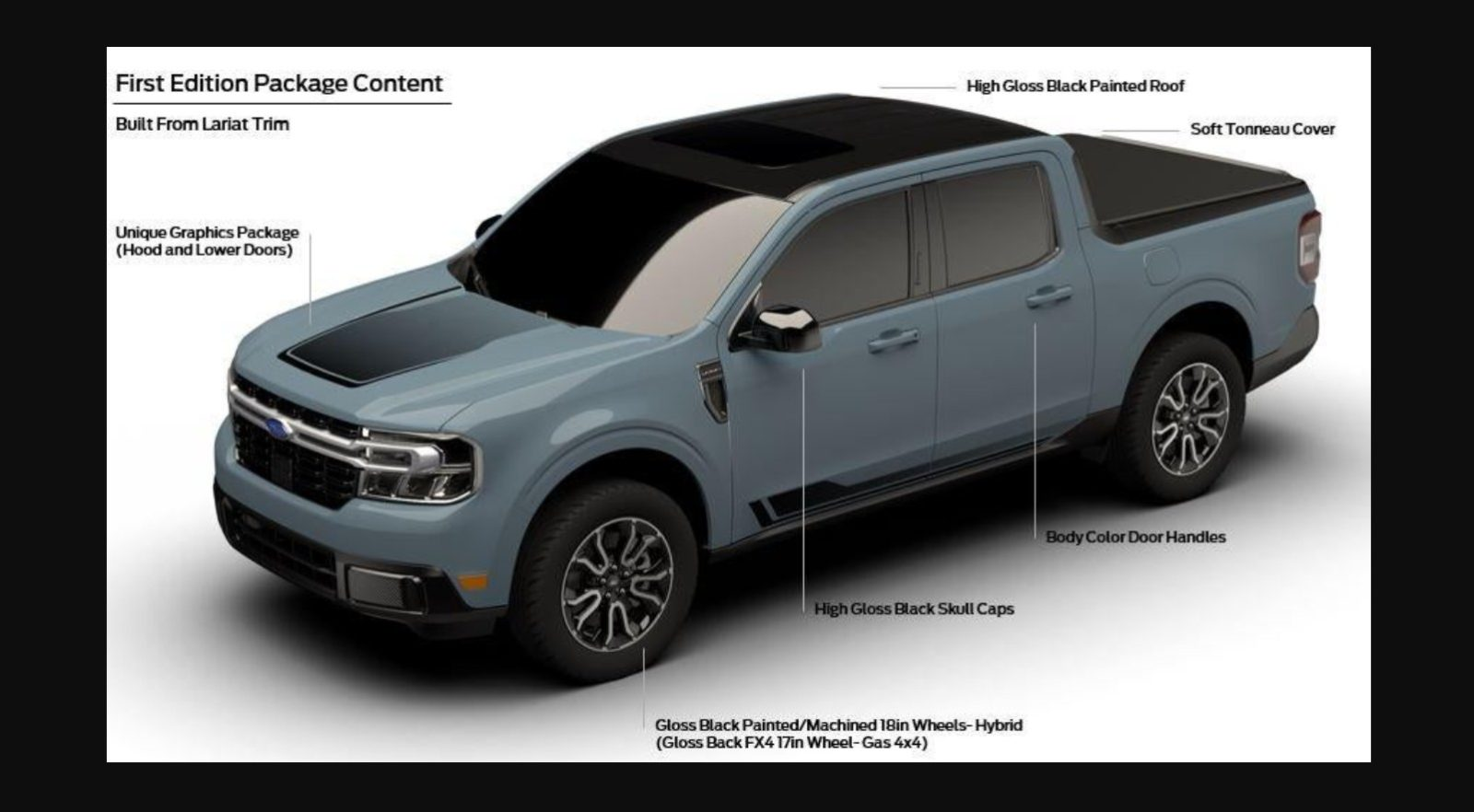 highlights-info-graph-shows-all-2022-ford-maverick-first-edition-details-at-once