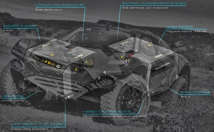 the-world's-most-extreme-battery-for-an-extreme-off-road-event
