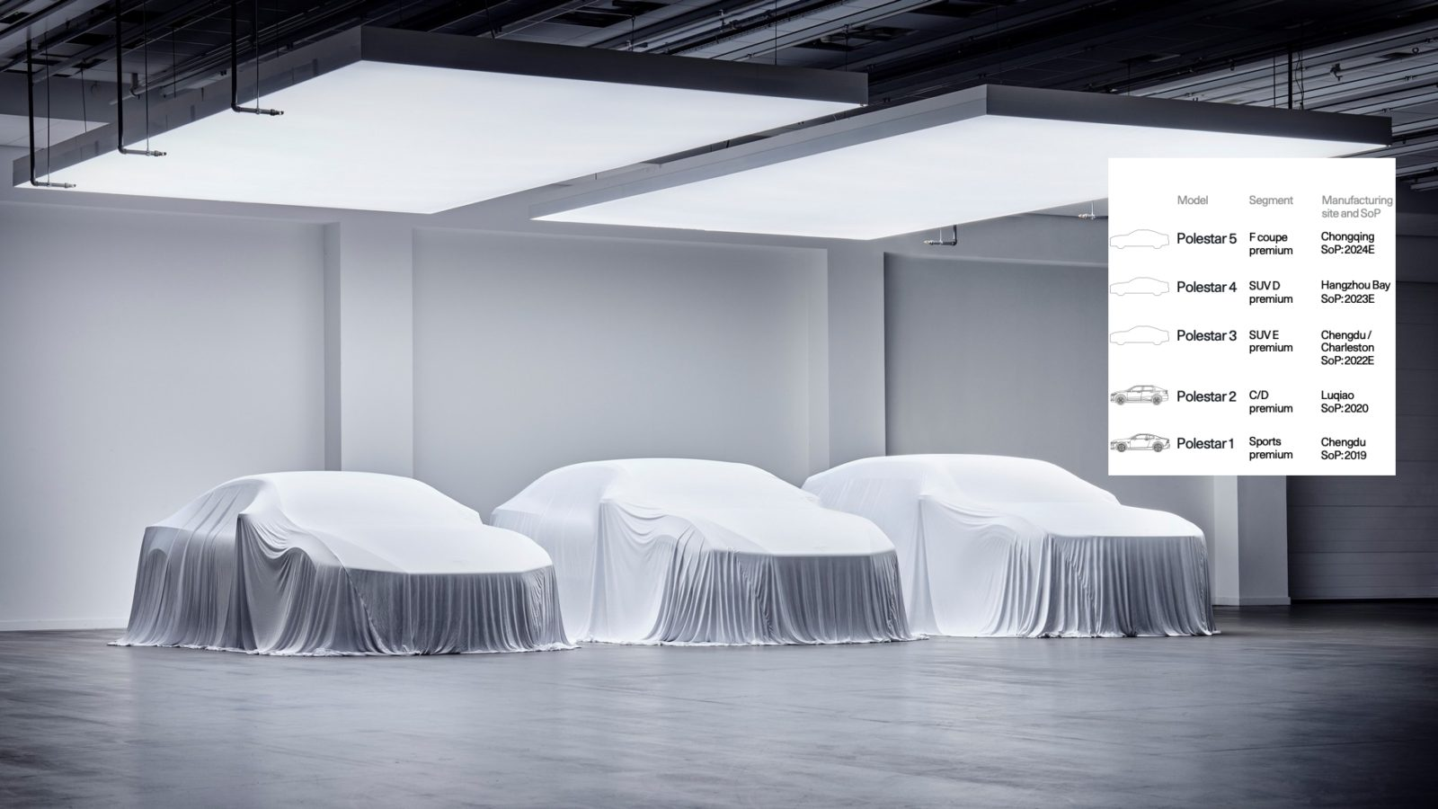 polestar-reveals-its-future-cars-beyond-the-3:-they'll-be-the-4-and-the-5