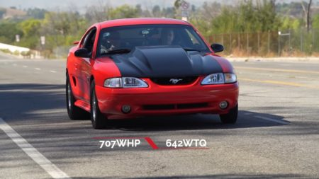 untamed-707-whp-ford-mustang-svt-cobra-personifies-1990s-supercharged-muscle
